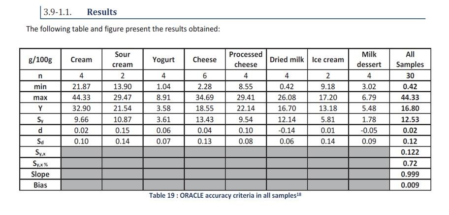 Ergebnisse Oracle 2