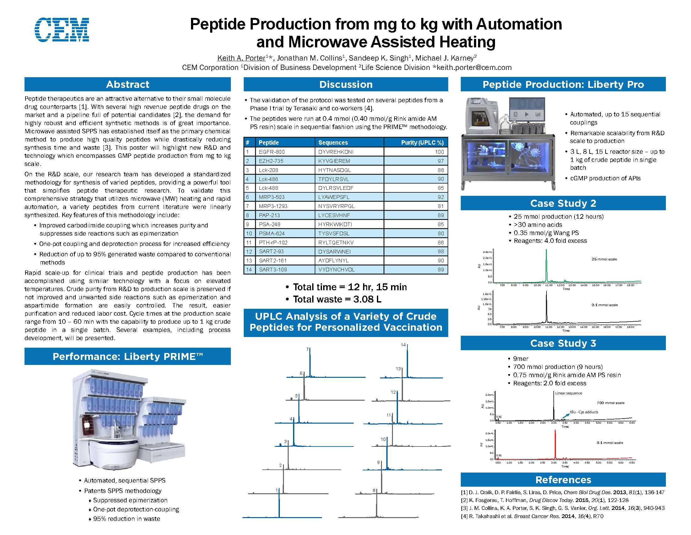 2018_EPS_Poster_Peptide_Production_LTR